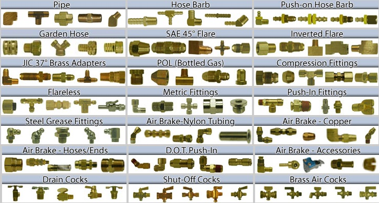 Standard Fittings Midwest Process Midwest Process
